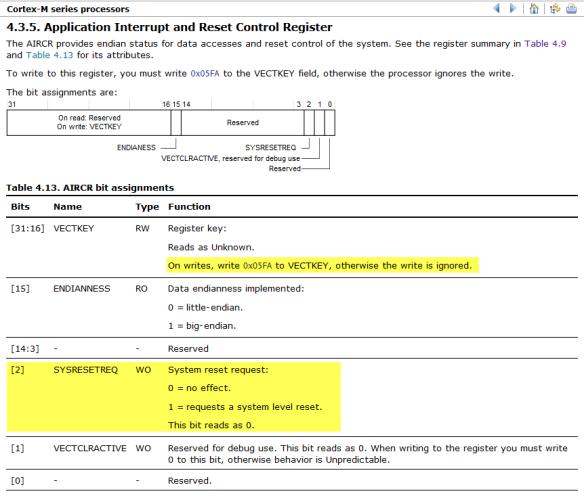 AIRCR Register (Source: ARM Infocenter)