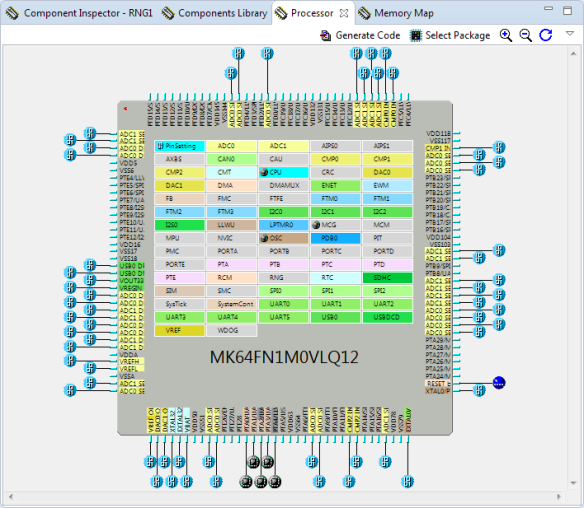 Processor Expert CPU View