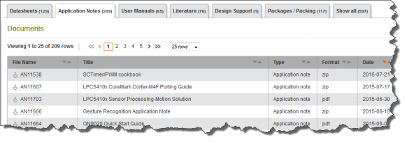 NXP Application Note Library