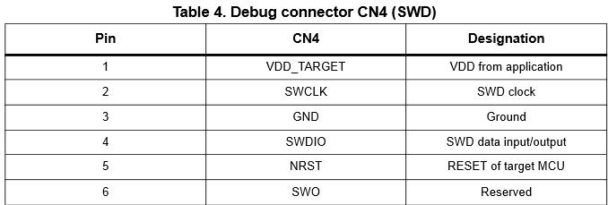 Debugging STM32F103RB NUCLEO Board with Segger J-Link   MCU