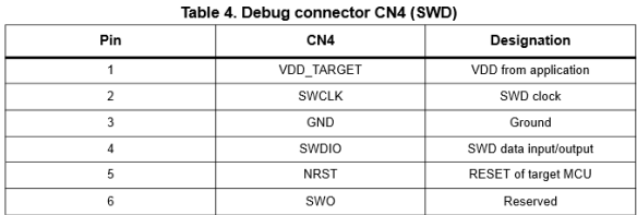 Nucleo CN4 SWD Connector