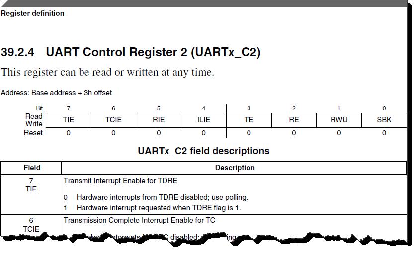 Uart Registers