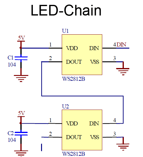 WS2812 LED Chain
