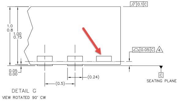 Corner Edge Pad (Source: Freescale)