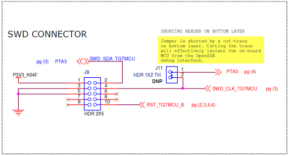 J11 on FRDM-K64F Schematics (Source: Freescale FRDM-K64F Schematics)