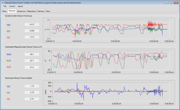 Sensor Fusion Data