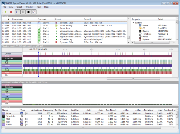 Segger System View for FreeRTOS