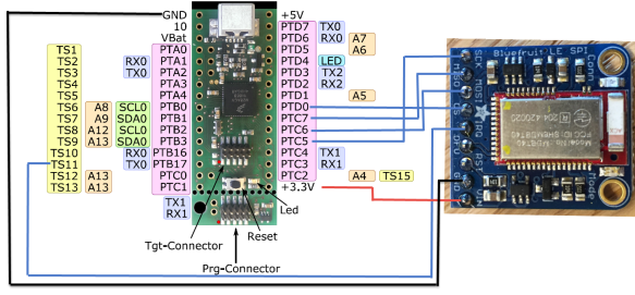 tinyK20 Wiring with BLE