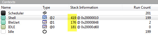 Segger SystemView Stack Information