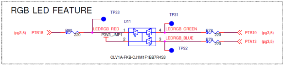 RGB LED Schematic of FRDM-KL27Z