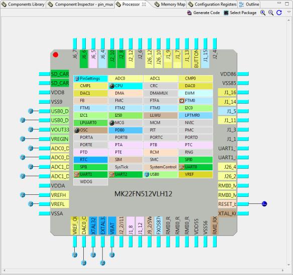 CPU Package