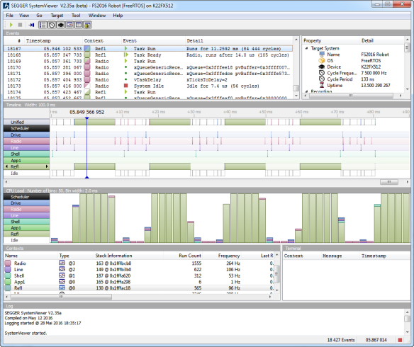Segger SystemView with FreeRTOS V9.0.0