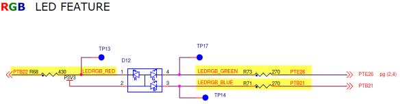FRDM-K64F RGB Schematics