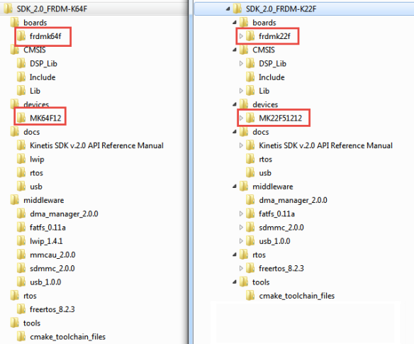 SDK Folder Structure