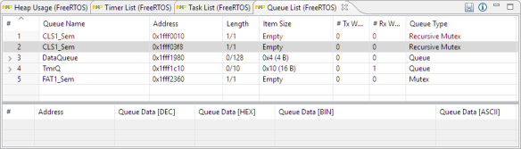 FreeRTOS Queue List