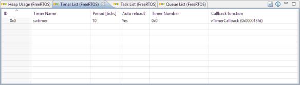 FreeRTOS Timer List
