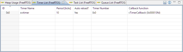 FreeRTOS Timer List