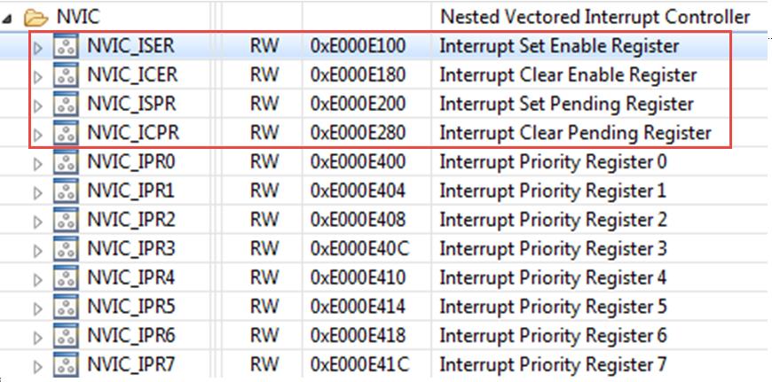 ARM Cortex-M, Interrupts and FreeRTOS: Part 1   MCU on Eclipse
