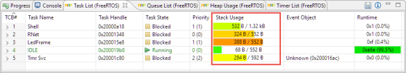 Stack Usage in FreeRTOS Eclipse Kernel Awareness