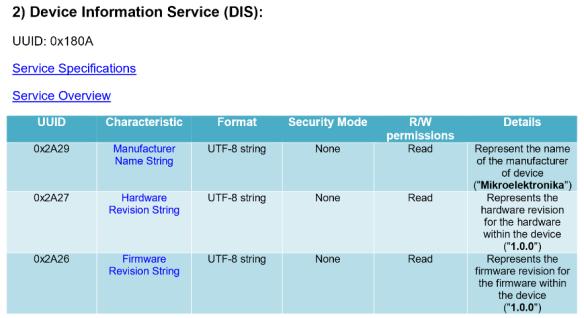 Device Information Service