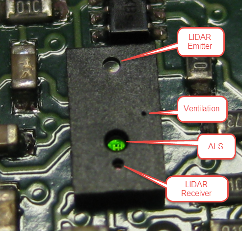 Make Your Own Lidar Sensor Dzone Iot