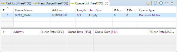 FreeRTOS Queues