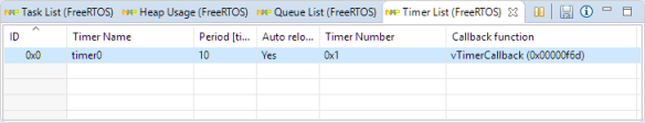FreeRTOS Timers