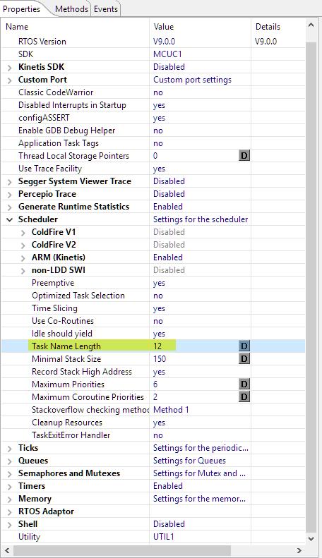 Task Name Length