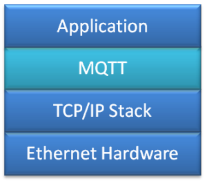 Application stack with MQTT