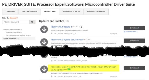 Processor Expert v3.0.2 Update