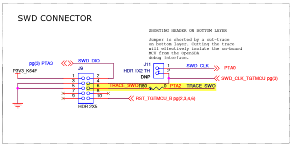 SWO Trace Connected to Debug Header