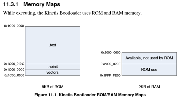 A ROM Bootloader on the NXP FRDM-KL03Z - DZone IoT