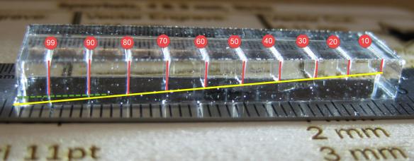 Laser Power Cut Depth