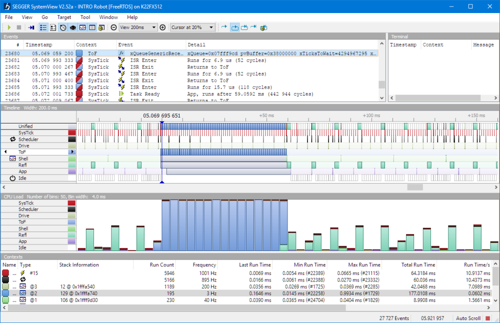 Segger SystemView V2.52a with FreeRTOS V10