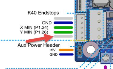 Cohesion3D K40 Endstops
