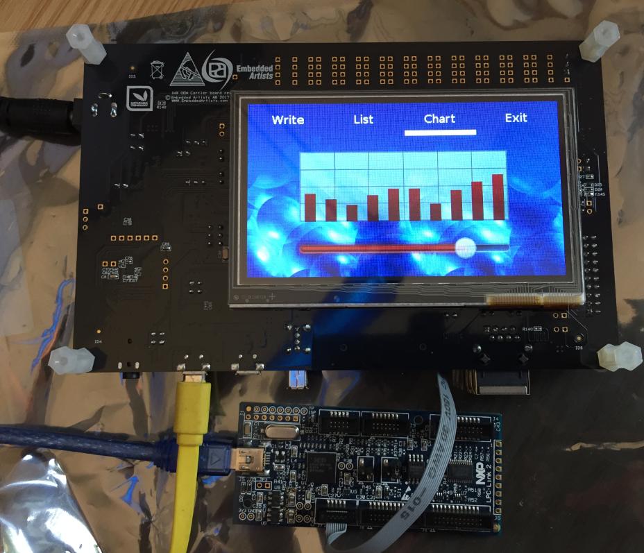 Embedded – MCU on Eclipse