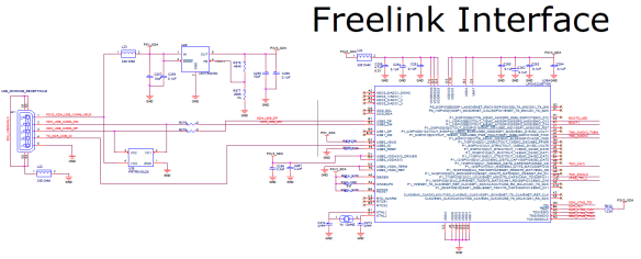 Freelink Interface
