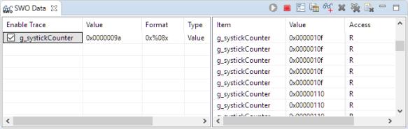 SWO Data Trace