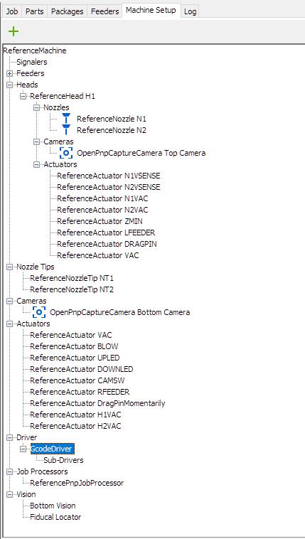 CHMT Configuration Tree