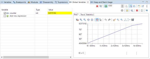 Global Variables View