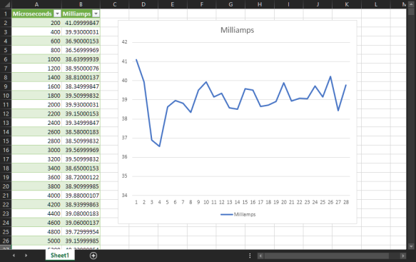 CSV Data
