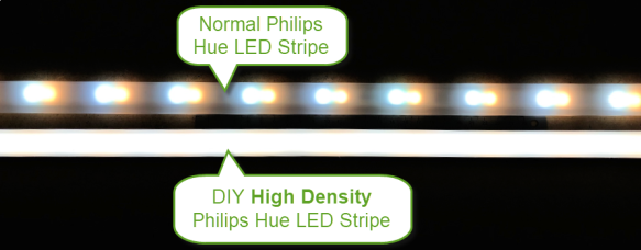 Normal vs High Density Philips Hue LED Stripe